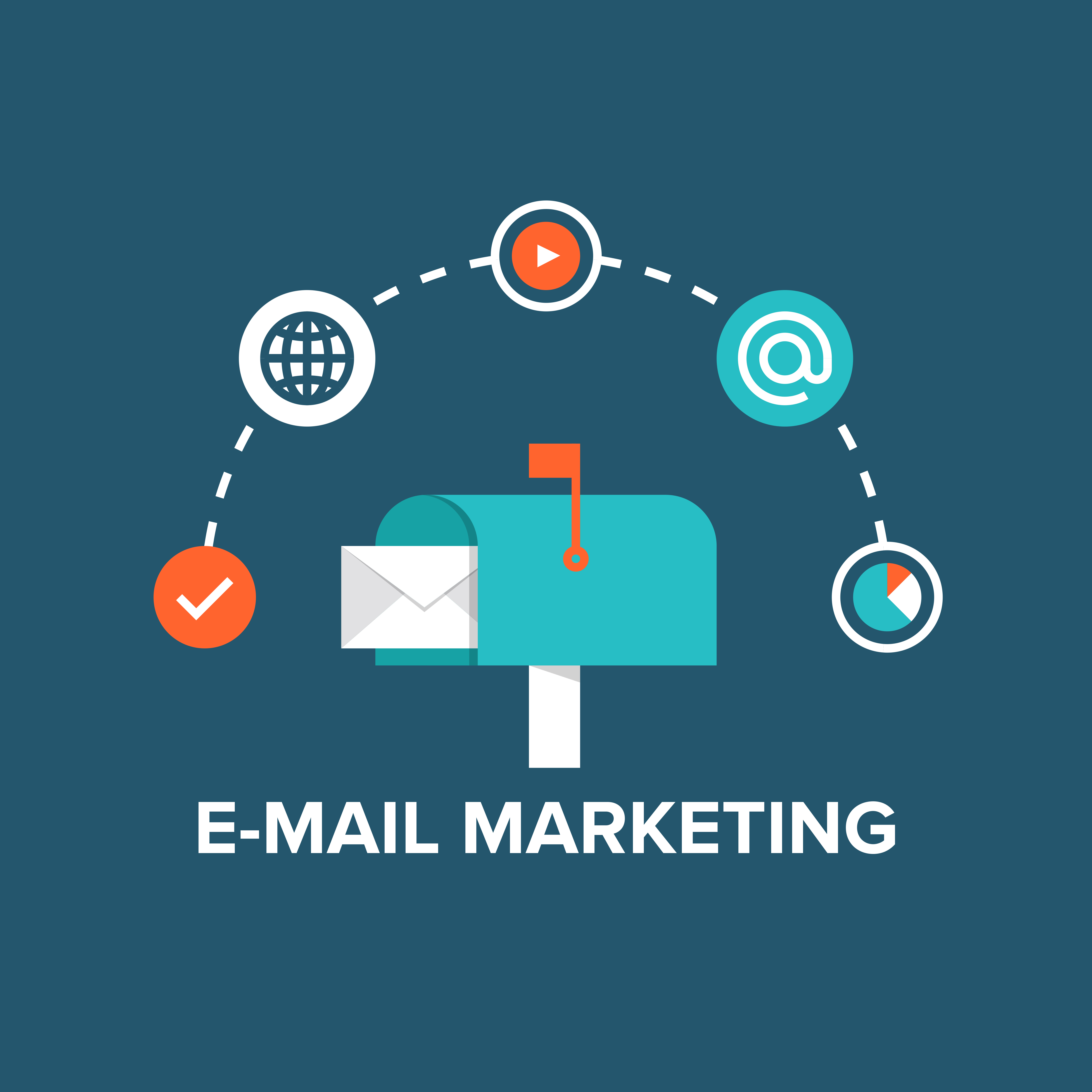 Email-Marketing Trends