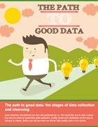 Path to Good Data